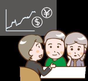 資産運用の目的 金融商品の種類 説明を受ける老夫婦