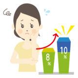 消費税の増税対策 ポイント還元制度のしくみ